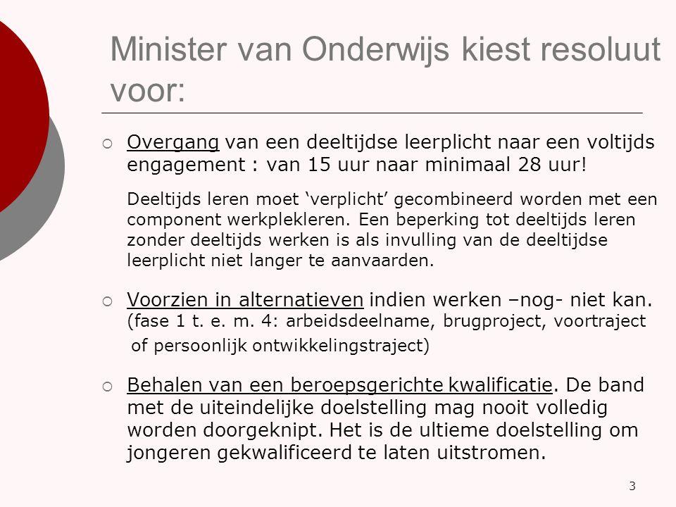 Minister van Onderwijs kiest resoluut voor:  Overgang van een deeltijdse leerplicht naar een voltijds engagement : van 15 uur naar minimaal 28 uur! D