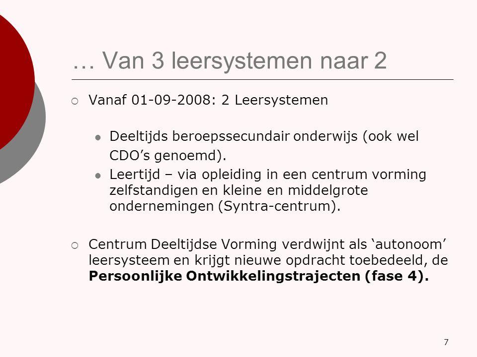 … Van 3 leersystemen naar 2  Vanaf 01-09-2008: 2 Leersystemen Deeltijds beroepssecundair onderwijs (ook wel CDO's genoemd). Leertijd – via opleiding