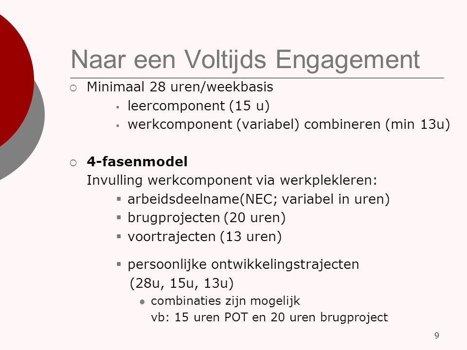 Naar een Voltijds Engagement  Minimaal 28 uren/weekbasis  leercomponent (15 u)  werkcomponent (variabel) combineren (min 13u)  4-fasenmodel Invull