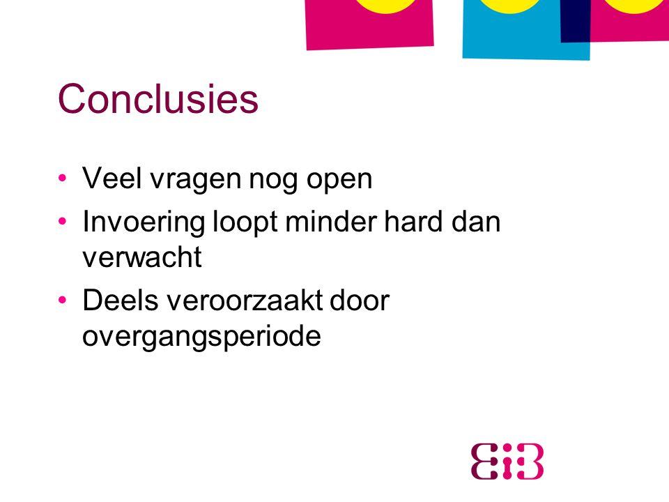 Conclusies Veel vragen nog open Invoering loopt minder hard dan verwacht Deels veroorzaakt door overgangsperiode