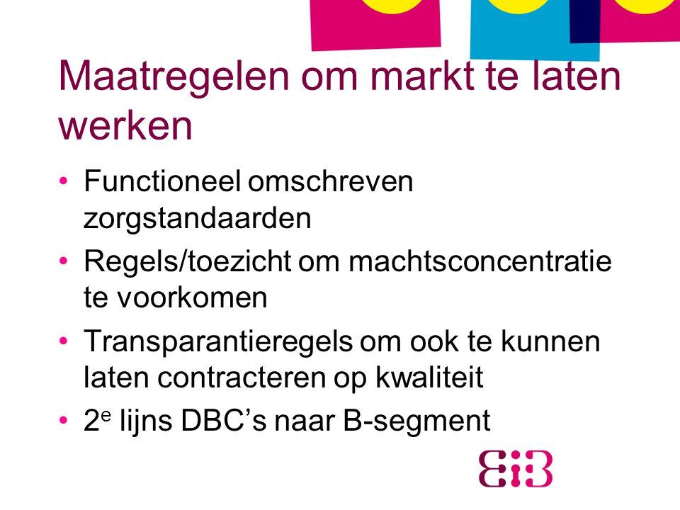 Maatregelen om markt te laten werken Functioneel omschreven zorgstandaarden Regels/toezicht om machtsconcentratie te voorkomen Transparantieregels om ook te kunnen laten contracteren op kwaliteit 2 e lijns DBC's naar B-segment