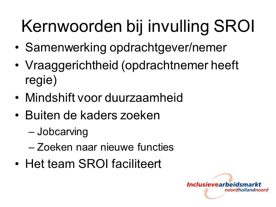 Kernwoorden bij invulling SROI Samenwerking opdrachtgever/nemer Vraaggerichtheid (opdrachtnemer heeft regie) Mindshift voor duurzaamheid Buiten de kad