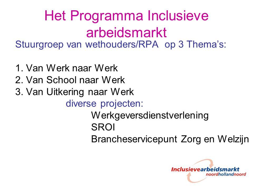 Het Programma Inclusieve arbeidsmarkt Stuurgroep van wethouders/RPA op 3 Thema's: 1. Van Werk naar Werk 2. Van School naar Werk 3. Van Uitkering naar