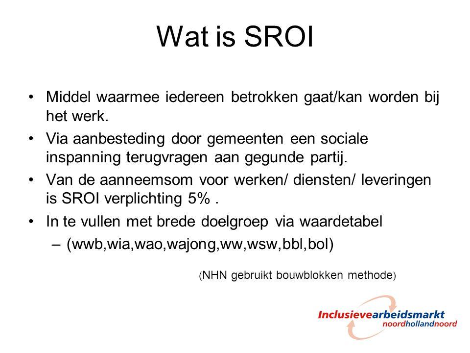 Wat is SROI Middel waarmee iedereen betrokken gaat/kan worden bij het werk. Via aanbesteding door gemeenten een sociale inspanning terugvragen aan geg