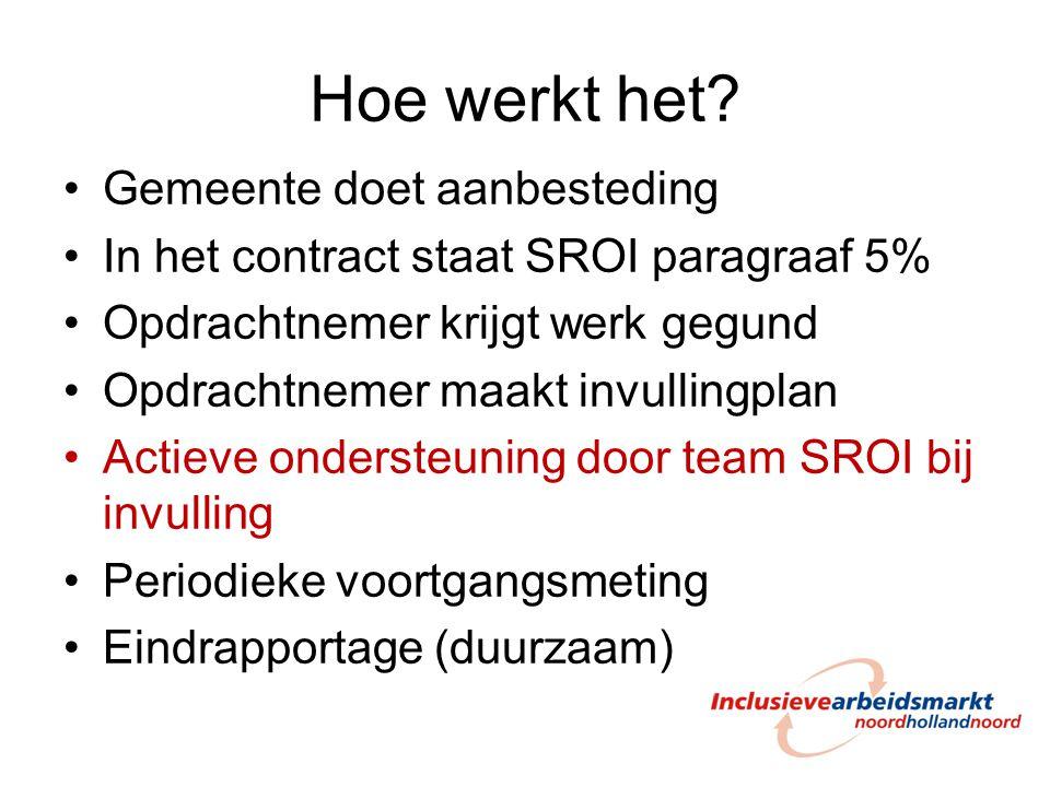 Hoe werkt het? Gemeente doet aanbesteding In het contract staat SROI paragraaf 5% Opdrachtnemer krijgt werk gegund Opdrachtnemer maakt invullingplan A