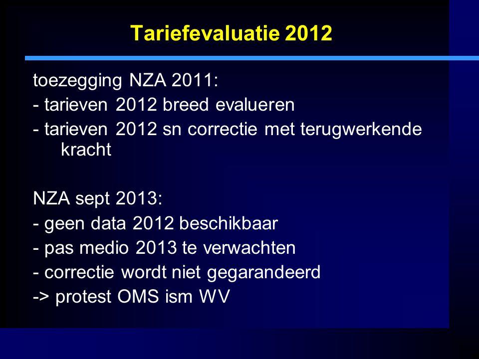 Tariefevaluatie 2012 toezegging NZA 2011: - tarieven 2012 breed evalueren - tarieven 2012 sn correctie met terugwerkende kracht NZA sept 2013: - geen data 2012 beschikbaar - pas medio 2013 te verwachten - correctie wordt niet gegarandeerd -> protest OMS ism WV