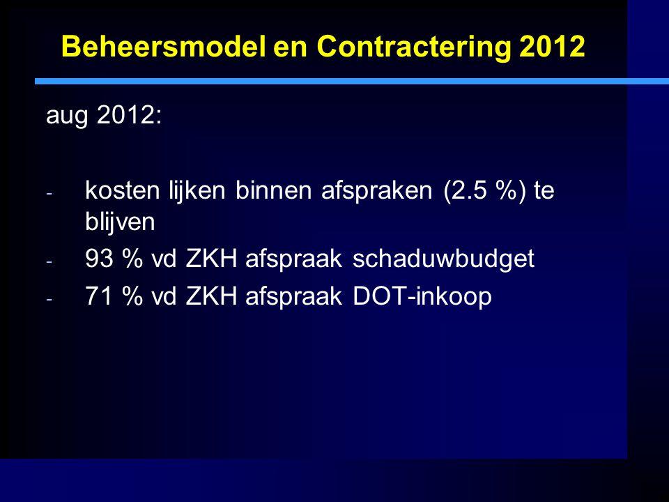 Beheersmodel en Contractering 2012 aug 2012: - kosten lijken binnen afspraken (2.5 %) te blijven - 93 % vd ZKH afspraak schaduwbudget - 71 % vd ZKH af