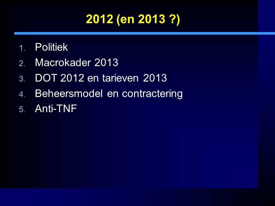 2012 (en 2013 ?) 1. Politiek 2. Macrokader 2013 3. DOT 2012 en tarieven 2013 4. Beheersmodel en contractering 5. Anti-TNF