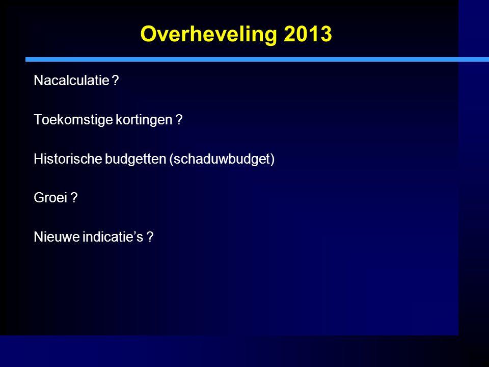 Overheveling 2013 Nacalculatie ? Toekomstige kortingen ? Historische budgetten (schaduwbudget) Groei ? Nieuwe indicatie's ?