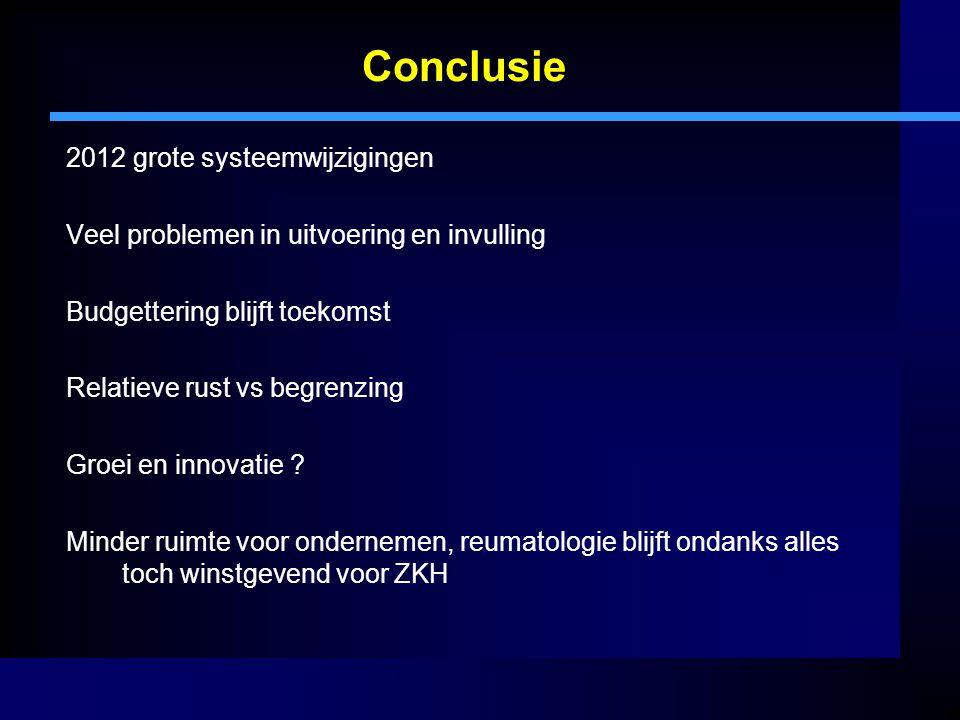 Conclusie 2012 grote systeemwijzigingen Veel problemen in uitvoering en invulling Budgettering blijft toekomst Relatieve rust vs begrenzing Groei en i