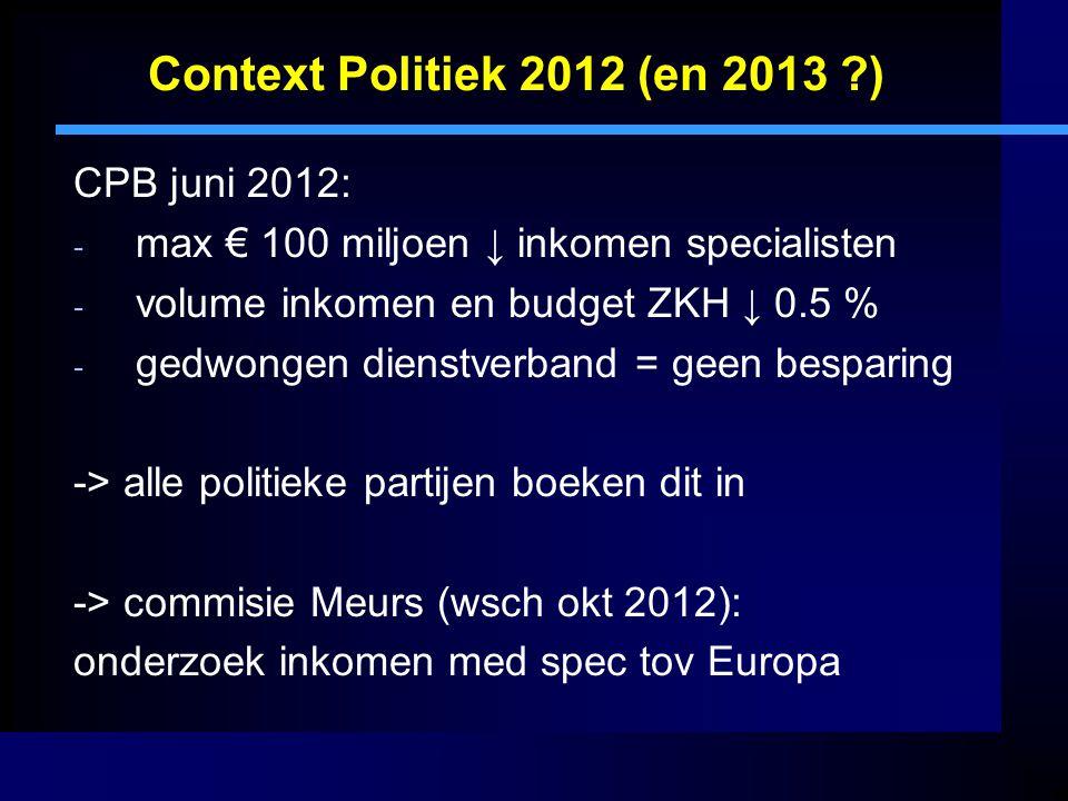 Context Politiek 2012 (en 2013 ?) CPB juni 2012: - max € 100 miljoen ↓ inkomen specialisten - volume inkomen en budget ZKH ↓ 0.5 % - gedwongen dienstv
