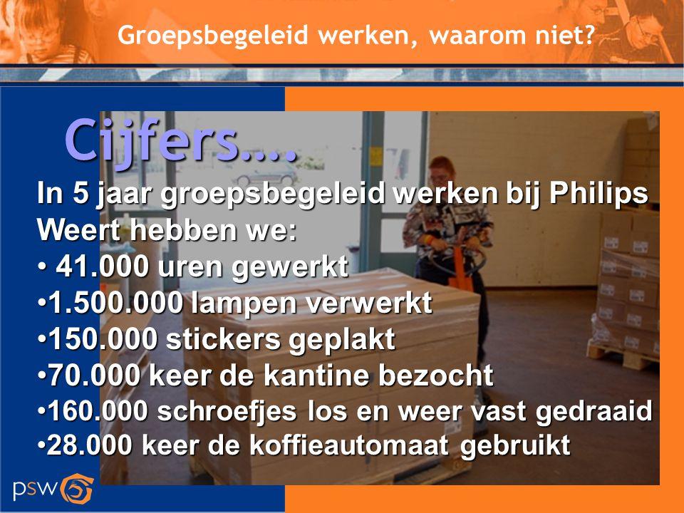 In 5 jaar groepsbegeleid werken bij Philips Weert hebben we: 41.000 uren gewerkt 41.000 uren gewerkt 1.500.000 lampen verwerkt1.500.000 lampen verwerk