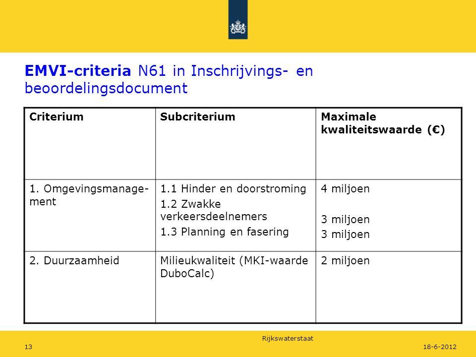 Rijkswaterstaat 1318-6-2012 EMVI-criteria N61 in Inschrijvings- en beoordelingsdocument CriteriumSubcriteriumMaximale kwaliteitswaarde (€) 1. Omgeving