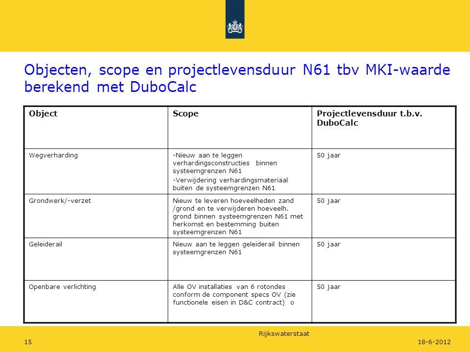 Rijkswaterstaat 1518-6-2012 Objecten, scope en projectlevensduur N61 tbv MKI-waarde berekend met DuboCalc ObjectScopeProjectlevensduur t.b.v. DuboCalc