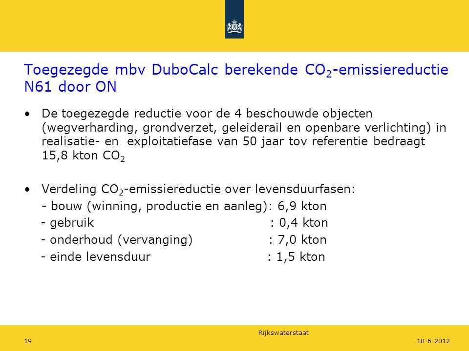 Rijkswaterstaat 1918-6-2012 Toegezegde mbv DuboCalc berekende CO 2 -emissiereductie N61 door ON De toegezegde reductie voor de 4 beschouwde objecten (