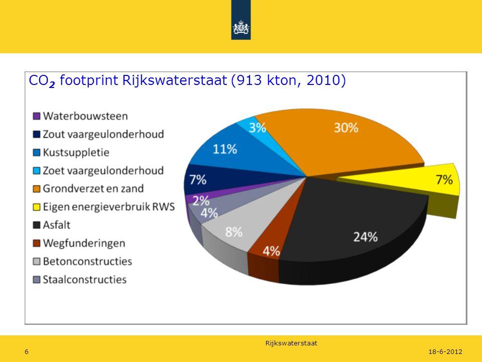 Rijkswaterstaat 718-6-2012