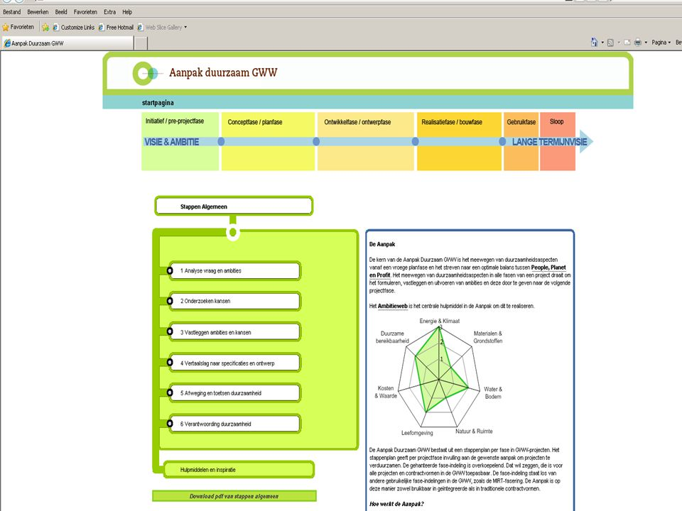 Rijkswaterstaat 818-6-2012 Duurzaam inkopen instrumenten ingezet bij aan- besteding N61 Gunnen op meerwaarde ten aanzien van: Bedrijfsvoering ----- hoé maak je het .