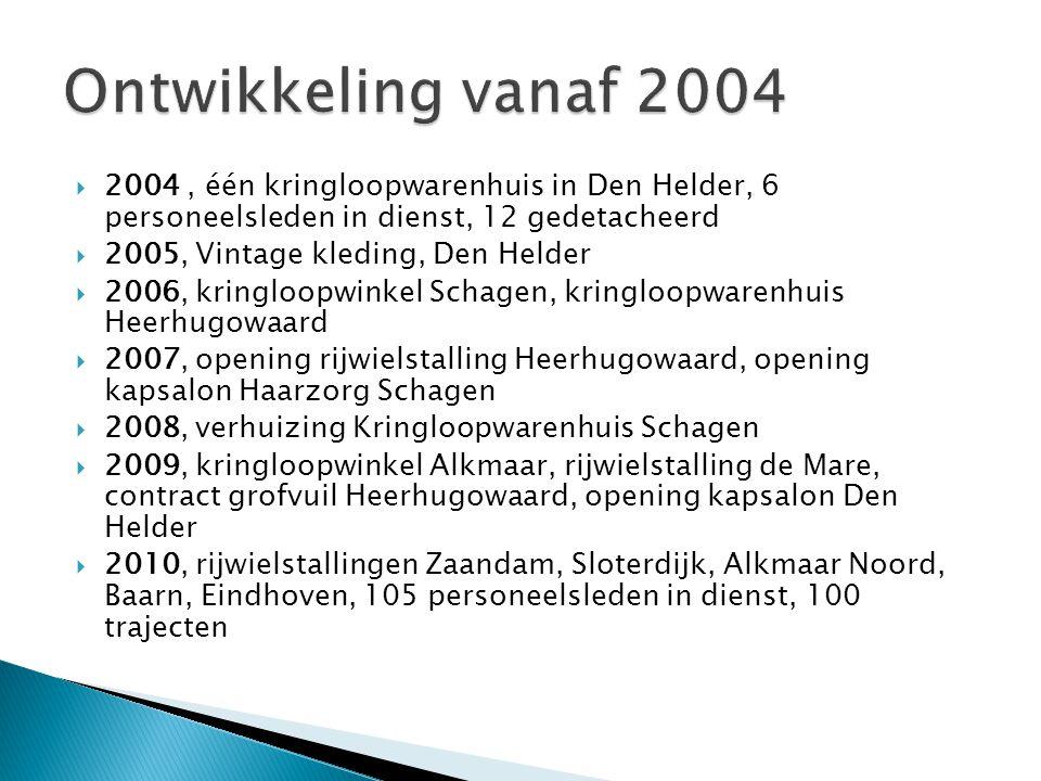  2004, één kringloopwarenhuis in Den Helder, 6 personeelsleden in dienst, 12 gedetacheerd  2005, Vintage kleding, Den Helder  2006, kringloopwinkel Schagen, kringloopwarenhuis Heerhugowaard  2007, opening rijwielstalling Heerhugowaard, opening kapsalon Haarzorg Schagen  2008, verhuizing Kringloopwarenhuis Schagen  2009, kringloopwinkel Alkmaar, rijwielstalling de Mare, contract grofvuil Heerhugowaard, opening kapsalon Den Helder  2010, rijwielstallingen Zaandam, Sloterdijk, Alkmaar Noord, Baarn, Eindhoven, 105 personeelsleden in dienst, 100 trajecten