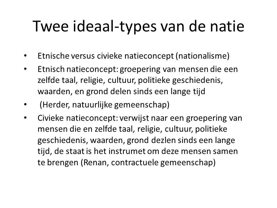 Twee ideaal-types van de natie Etnische versus civieke natieconcept (nationalisme) Etnisch natieconcept: groepering van mensen die een zelfde taal, re