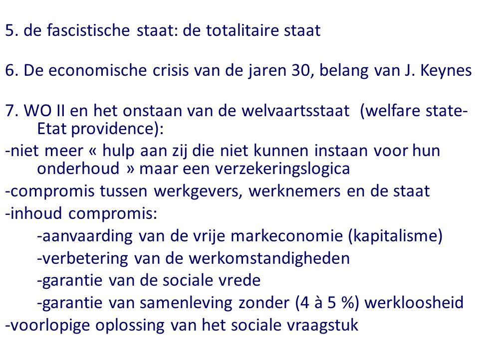 5. de fascistische staat: de totalitaire staat 6. De economische crisis van de jaren 30, belang van J. Keynes 7. WO II en het onstaan van de welvaarts