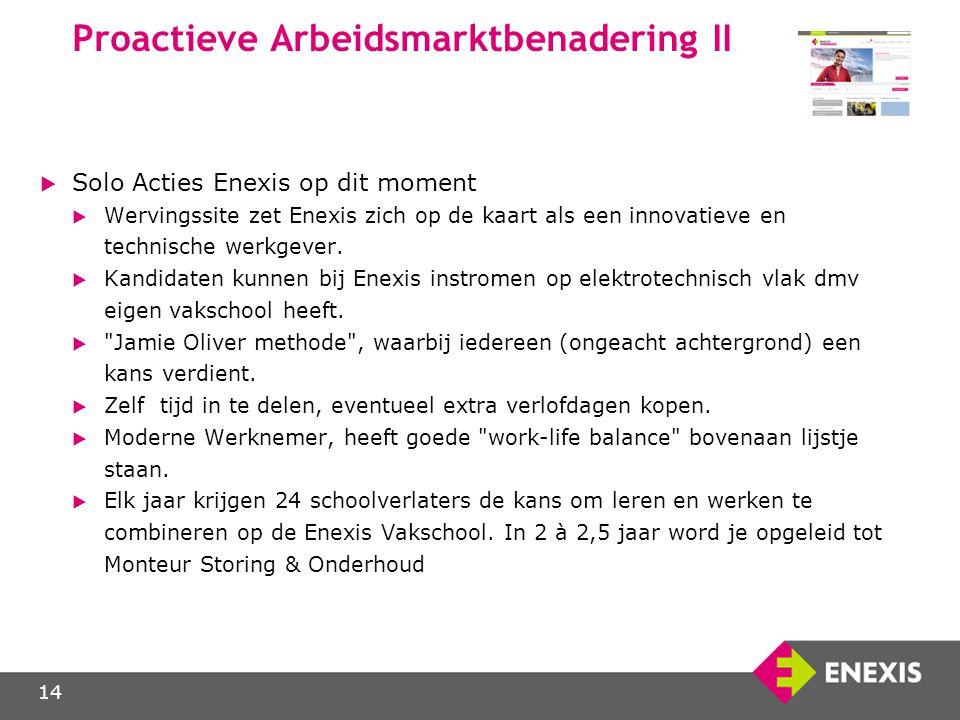 14 Proactieve Arbeidsmarktbenadering II  Solo Acties Enexis op dit moment  Wervingssite zet Enexis zich op de kaart als een innovatieve en technisch