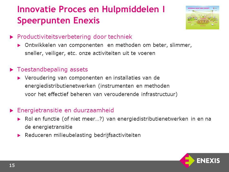 15 Innovatie Proces en Hulpmiddelen I Speerpunten Enexis  Productiviteitsverbetering door techniek  Ontwikkelen van componenten en methoden om beter