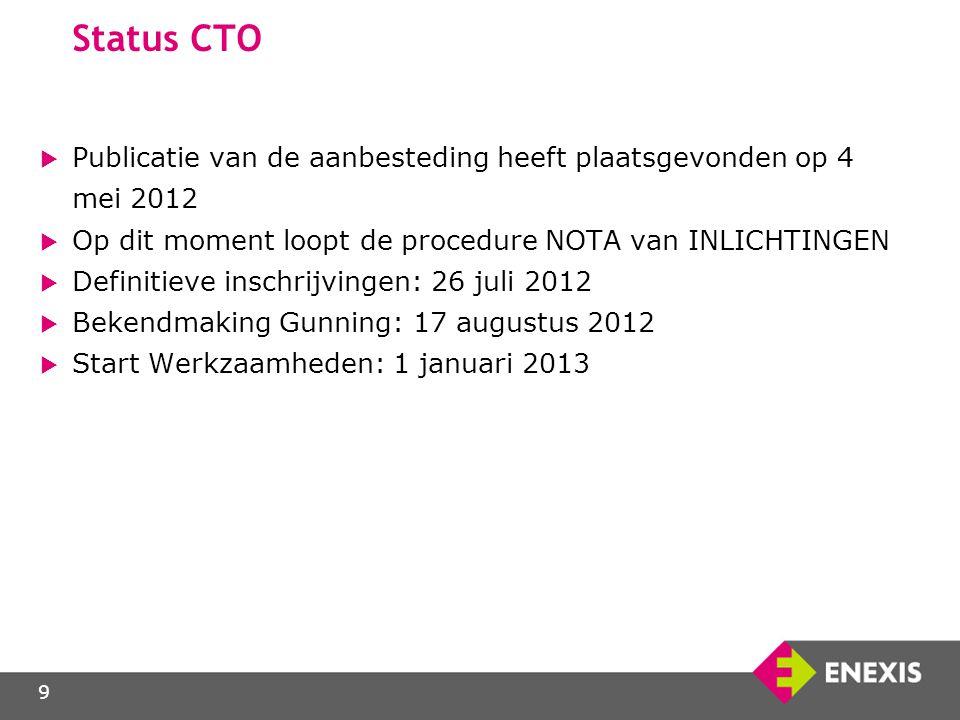 9 Status CTO  Publicatie van de aanbesteding heeft plaatsgevonden op 4 mei 2012  Op dit moment loopt de procedure NOTA van INLICHTINGEN  Definitiev