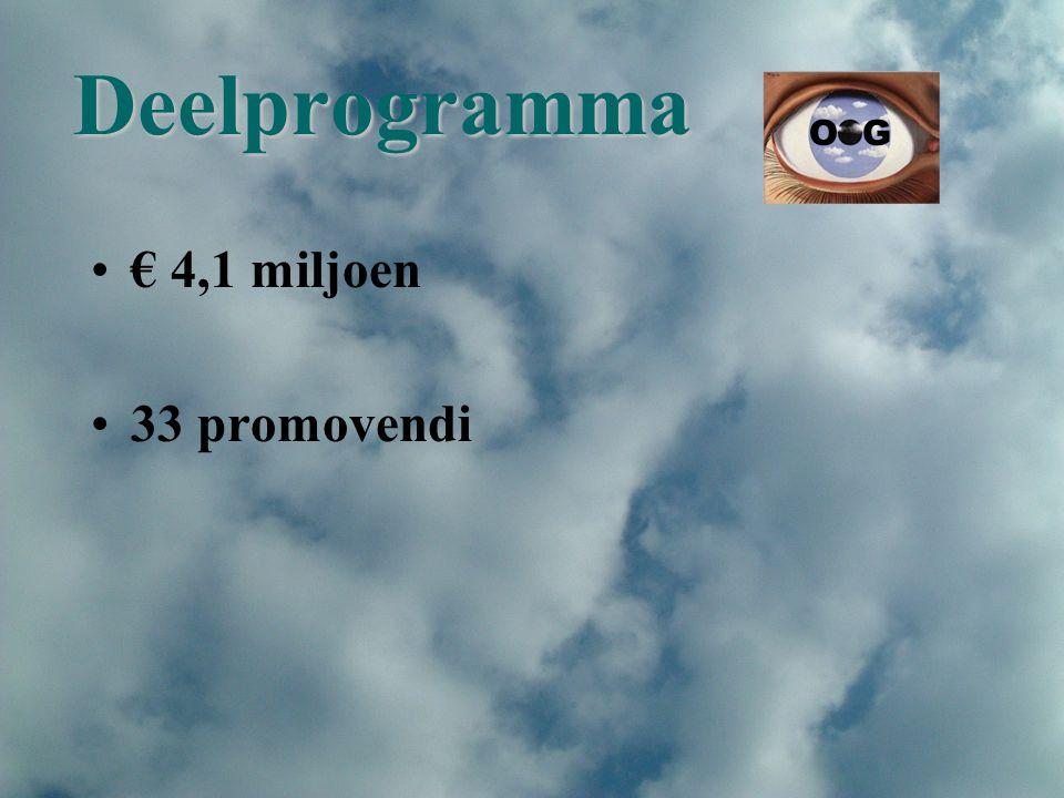 Deelprogramma € 4,1 miljoen 33 promovendi O G