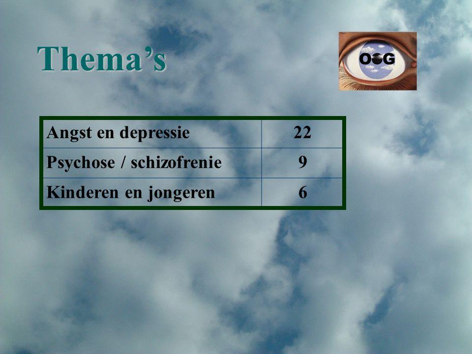Angst en depressie22 Psychose / schizofrenie9 Kinderen en jongeren6 Thema's O G