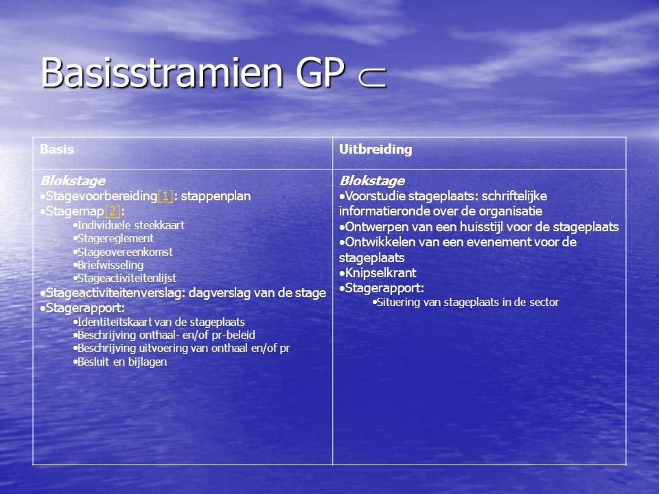 Basisstramien GP  BasisUitbreiding Blokstage  Stagevoorbereiding[1]: stappenplan[1]  Stagemap[2]:[2]  Individuele steekkaart  Stagereglement  St