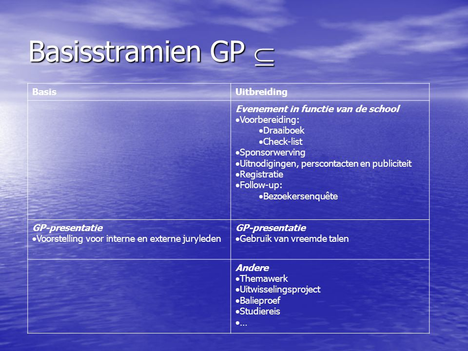 Basisstramien GP  BasisUitbreiding Evenement in functie van de school  Voorbereiding:  Draaiboek  Check-list  Sponsorwerving  Uitnodigingen, per