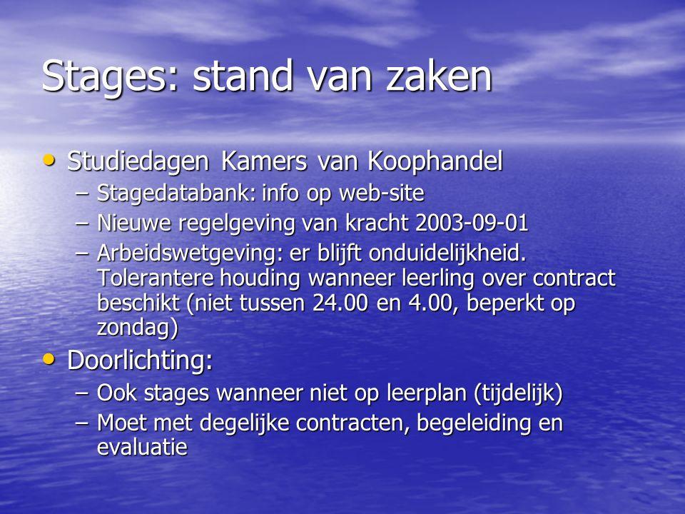 Stages: stand van zaken Studiedagen Kamers van Koophandel Studiedagen Kamers van Koophandel –Stagedatabank: info op web-site –Nieuwe regelgeving van k