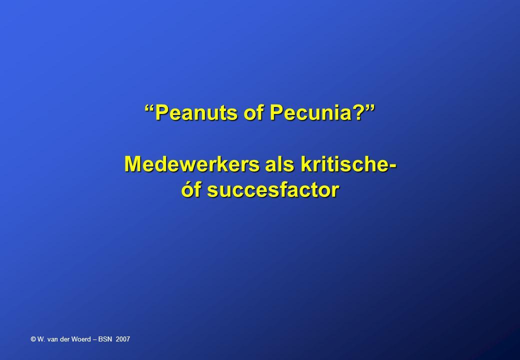 """© W. van der Woerd – BSN 2007 """"Peanuts of Pecunia?"""" Medewerkers als kritische- óf succesfactor"""
