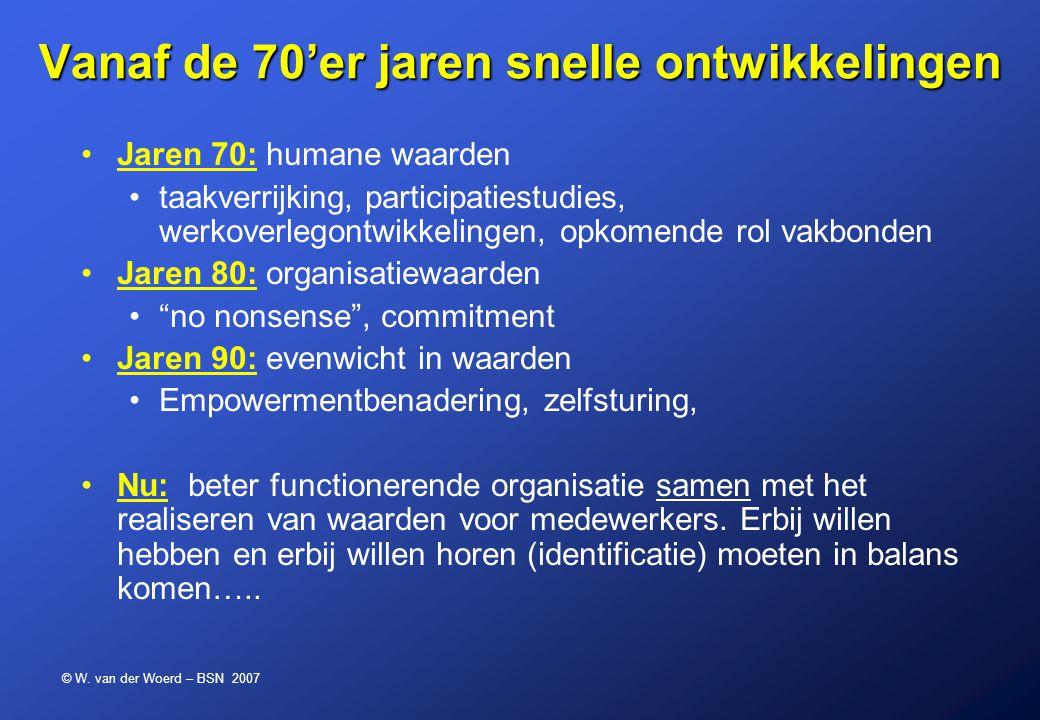 © W. van der Woerd – BSN 2007 Vanaf de 70'er jaren snelle ontwikkelingen Jaren 70: humane waarden taakverrijking, participatiestudies, werkoverlegontw