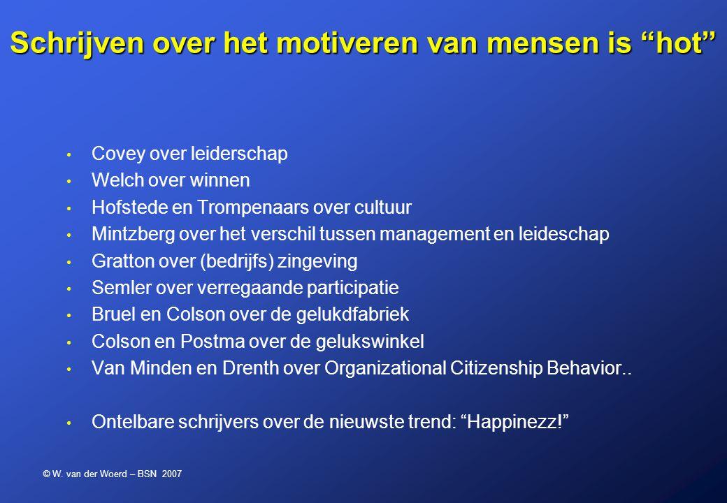 """© W. van der Woerd – BSN 2007 Schrijven over het motiveren van mensen is """"hot"""" Covey over leiderschap Welch over winnen Hofstede en Trompenaars over c"""