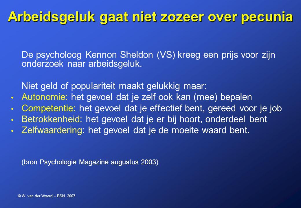 © W. van der Woerd – BSN 2007 Arbeidsgeluk gaat niet zozeer over pecunia De psycholoog Kennon Sheldon (VS) kreeg een prijs voor zijn onderzoek naar ar
