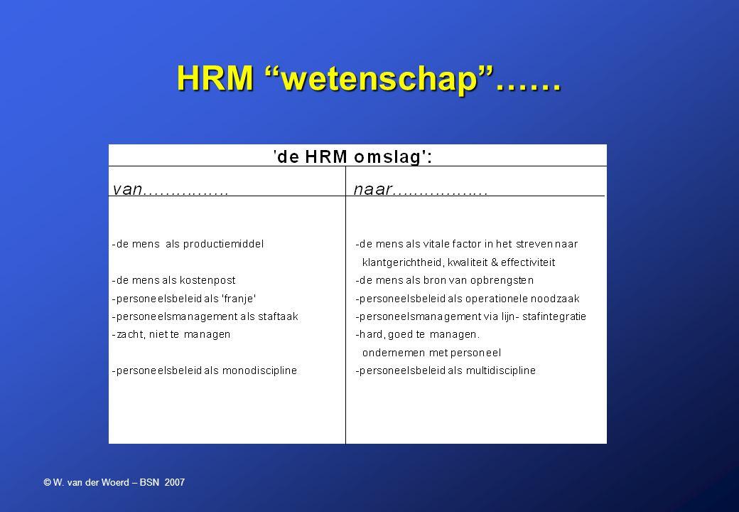 """© W. van der Woerd – BSN 2007 HRM """"wetenschap""""……"""