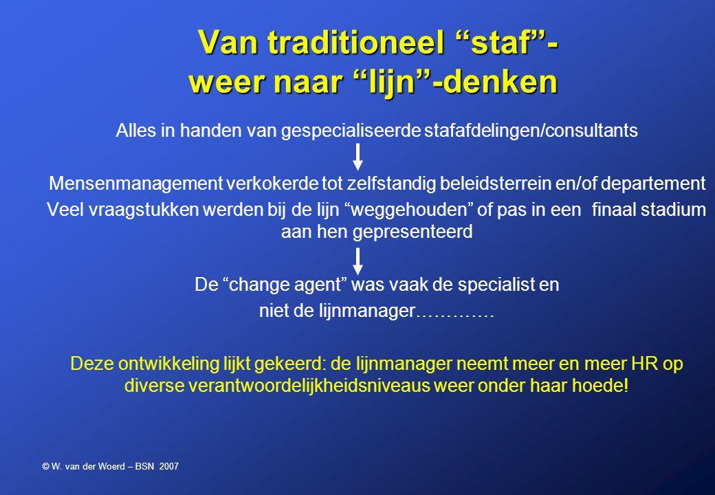 """© W. van der Woerd – BSN 2007 Van traditioneel """"staf""""- weer naar """"lijn""""-denken Van traditioneel """"staf""""- weer naar """"lijn""""-denken Alles in handen van ge"""