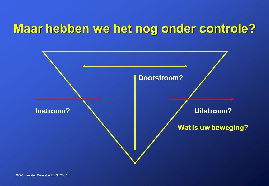 © W. van der Woerd – BSN 2007 Maar hebben we het nog onder controle? Doorstroom? Uitstroom? Wat is uw beweging? Instroom?