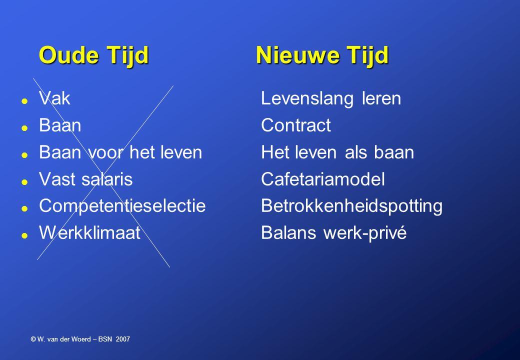 © W. van der Woerd – BSN 2007 Oude Tijd Nieuwe Tijd Oude Tijd Nieuwe Tijd VakLevenslang leren BaanContract Baan voor het levenHet leven als baan Vast