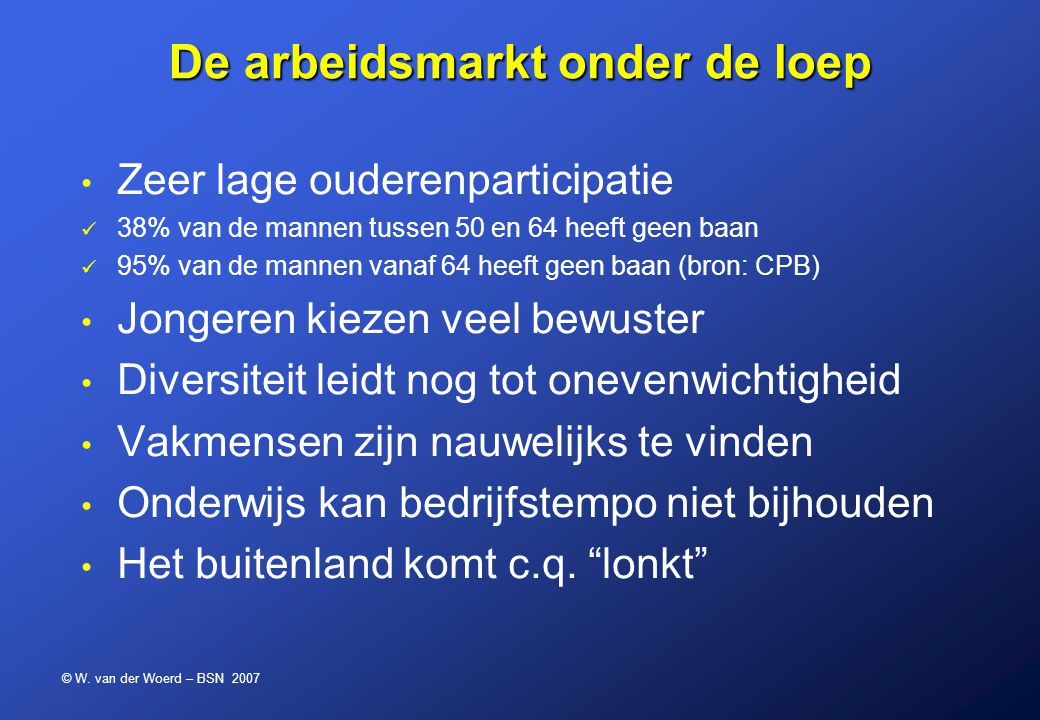 © W. van der Woerd – BSN 2007 De arbeidsmarkt onder de loep Zeer lage ouderenparticipatie 38% van de mannen tussen 50 en 64 heeft geen baan 95% van de