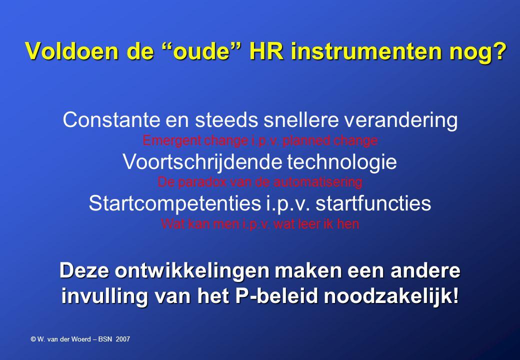 """© W. van der Woerd – BSN 2007 Voldoen de """"oude"""" HR instrumenten nog? Constante en steeds snellere verandering Emergent change i.p.v. planned change Vo"""
