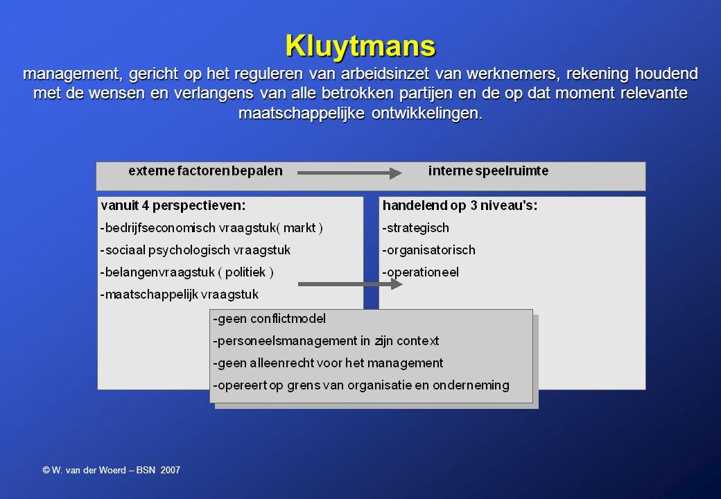 © W. van der Woerd – BSN 2007 Kluytmans management, gericht op het reguleren van arbeidsinzet van werknemers, rekening houdend met de wensen en verlan