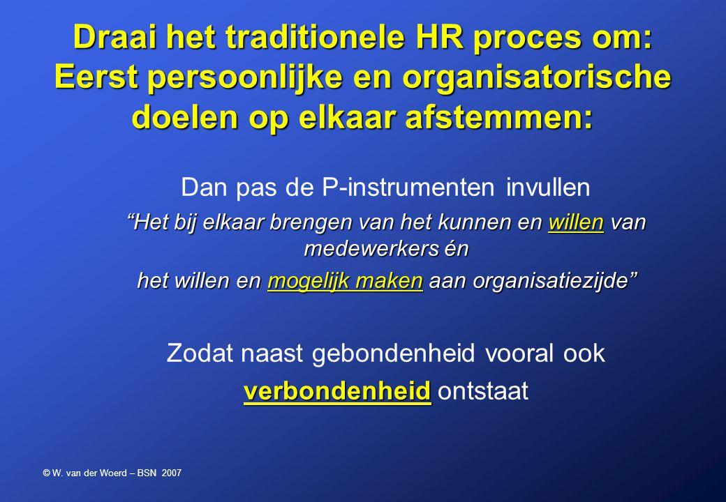 © W. van der Woerd – BSN 2007 Draai het traditionele HR proces om: Eerst persoonlijke en organisatorische doelen op elkaar afstemmen:  Dan pas de P-i