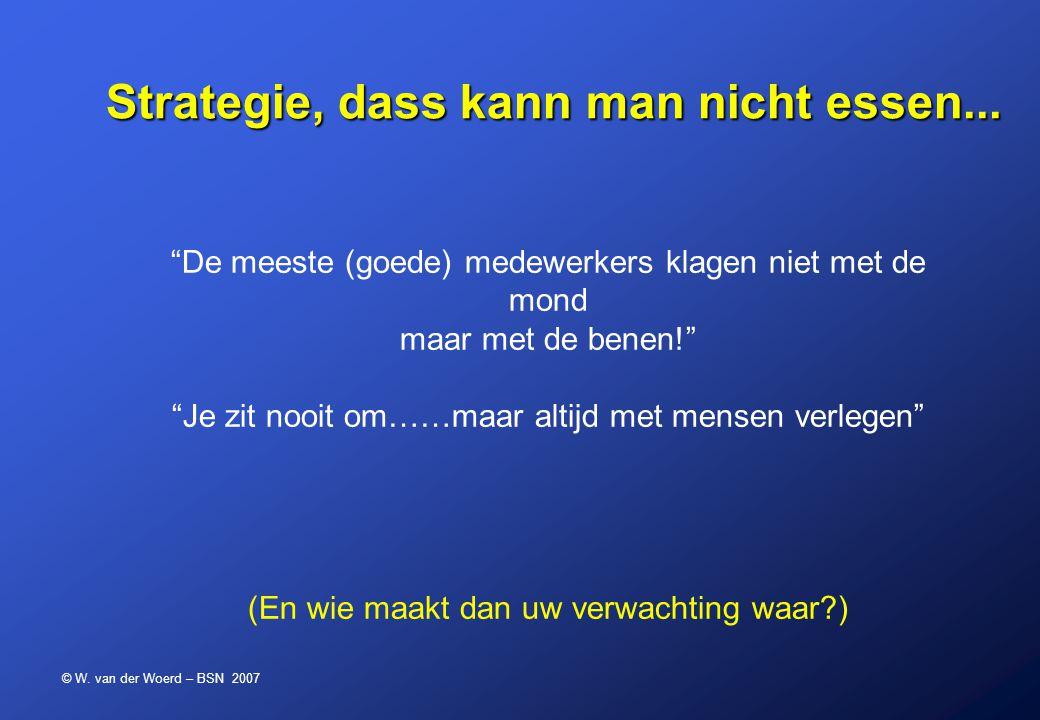 "© W. van der Woerd – BSN 2007 Strategie, dass kann man nicht essen... Strategie, dass kann man nicht essen...  ""De meeste (goede) medewerkers klagen"