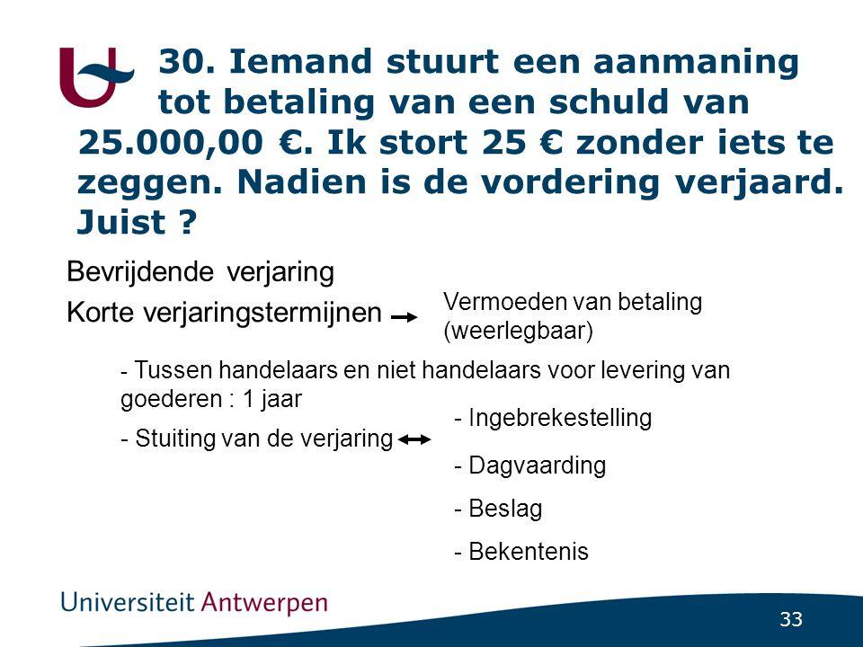 33 30.Iemand stuurt een aanmaning tot betaling van een schuld van 25.000,00 €.