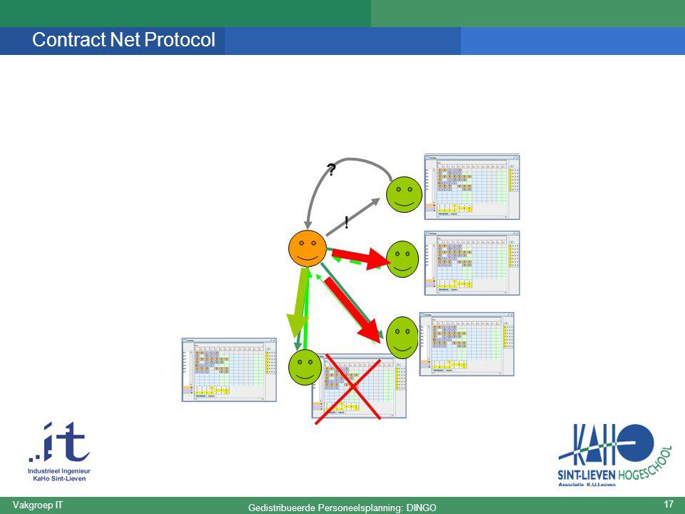 Gedistribueerde Personeelsplanning: DINGO Vakgroep IT 17 Contract Net Protocol ? ! ?