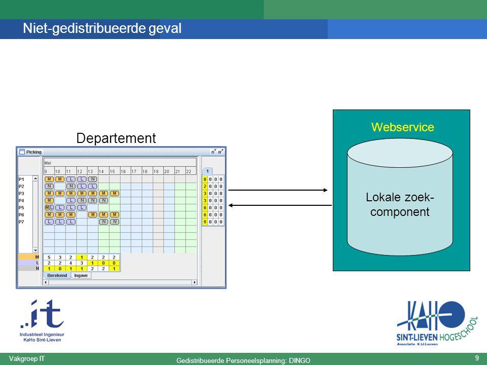 Gedistribueerde Personeelsplanning: DINGO Vakgroep IT 9 Niet-gedistribueerde geval Lokale zoek- component Webservice Departement