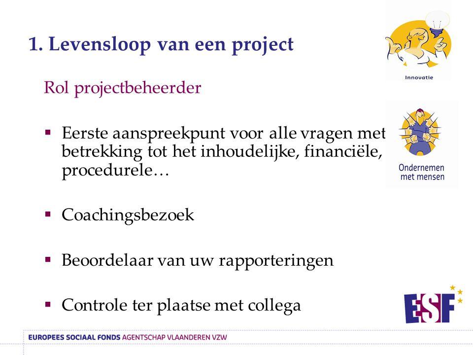 1. Levensloop van een project Rol projectbeheerder  Eerste aanspreekpunt voor alle vragen met betrekking tot het inhoudelijke, financiële, procedurel