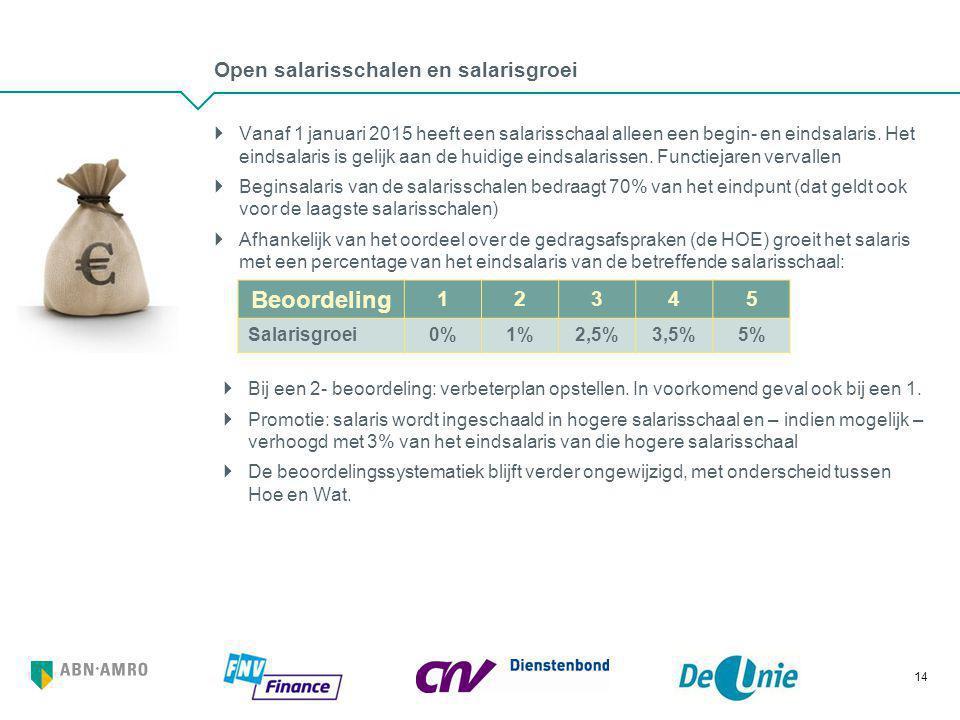 Open salarisschalen en salarisgroei  Vanaf 1 januari 2015 heeft een salarisschaal alleen een begin- en eindsalaris.